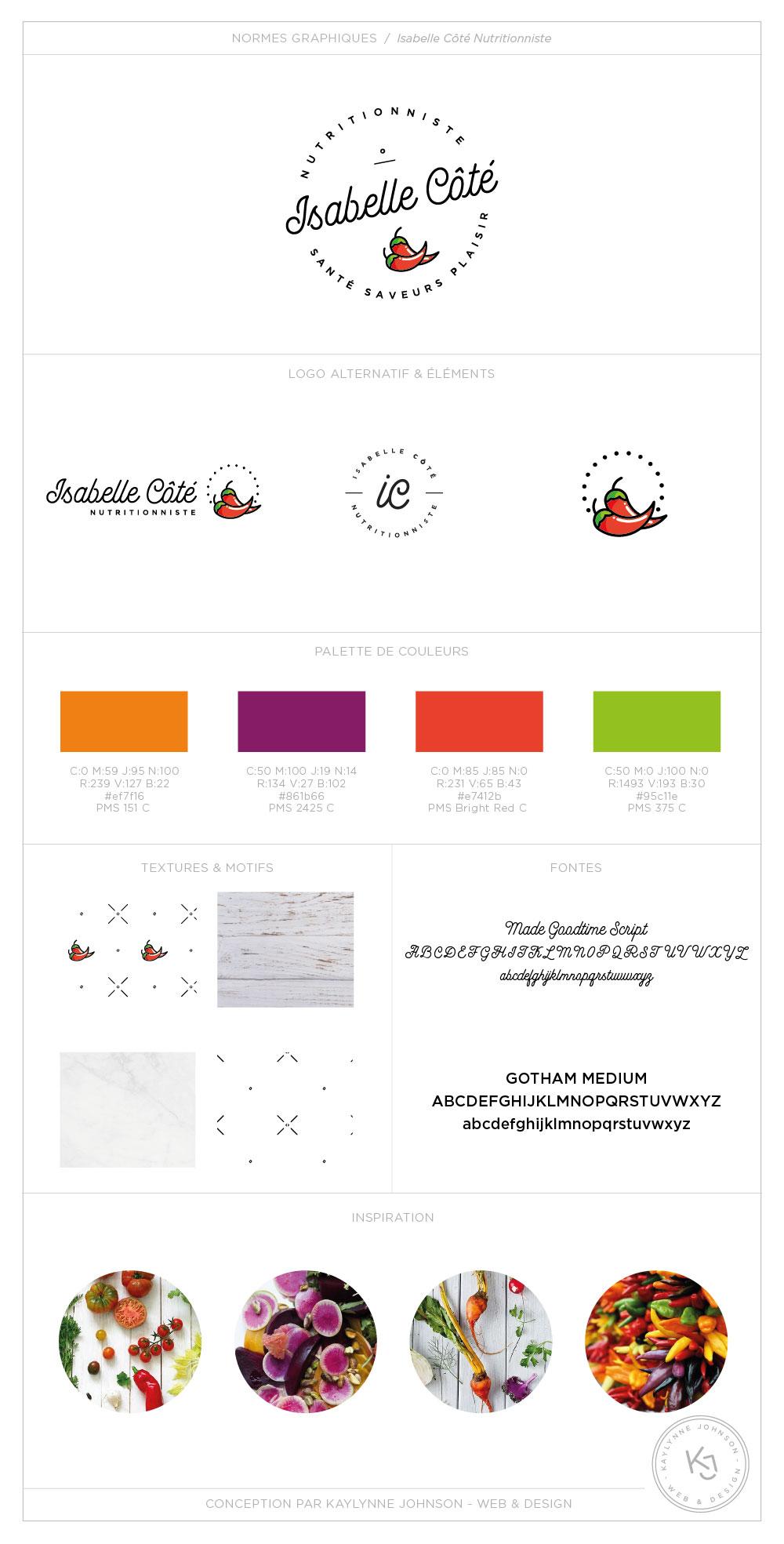 Normes graphiques pour l'image de marque de Isabelle Côté Nutritionniste - Branding par Kaylynne Johnson - web & design